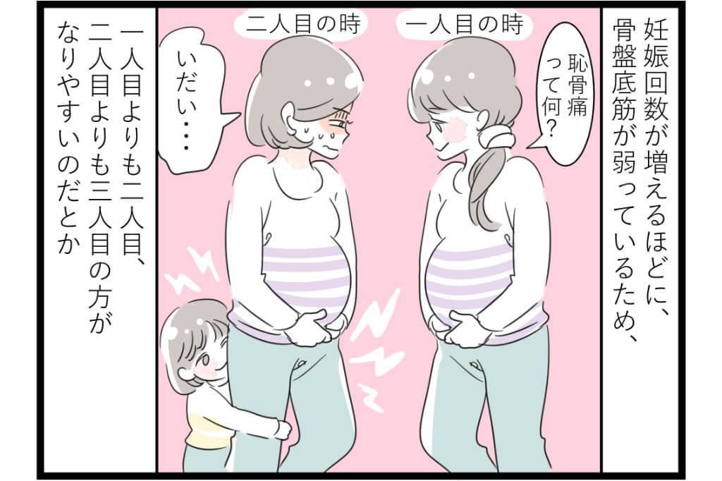 ない 痛 歩け 恥骨 妊娠 後期