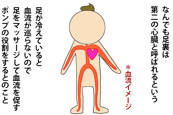 f:id:akasuguope02:20150819075313p:plain