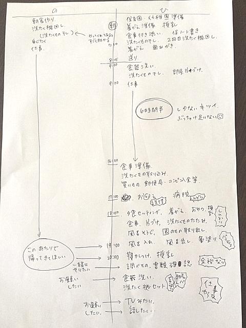 f:id:akasuguope02:20160210122202p:plain