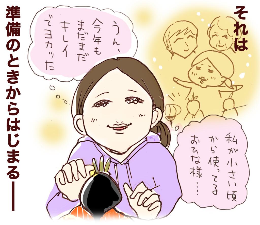 f:id:akasuguope02:20160301010030j:plain
