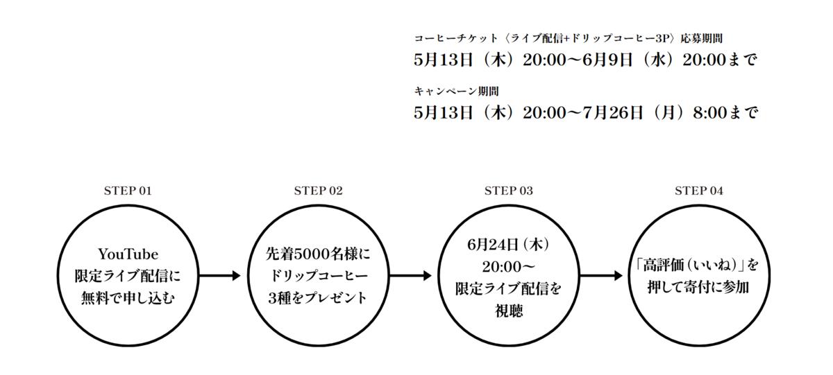 f:id:akatra164:20210606075243p:plain