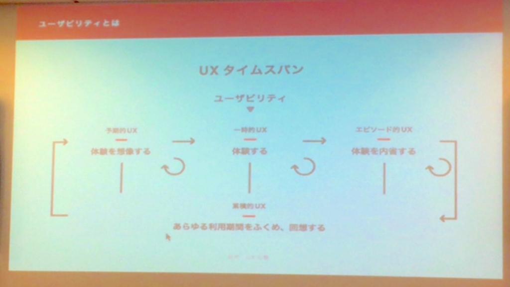 f:id:akatsuki174:20160912230938j:plain:w500