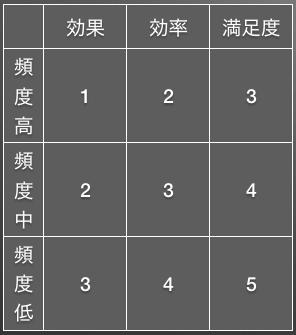 f:id:akatsuki174:20160916000802p:plain:w300