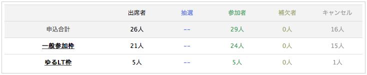 f:id:akatsuki174:20180513192839p:plain