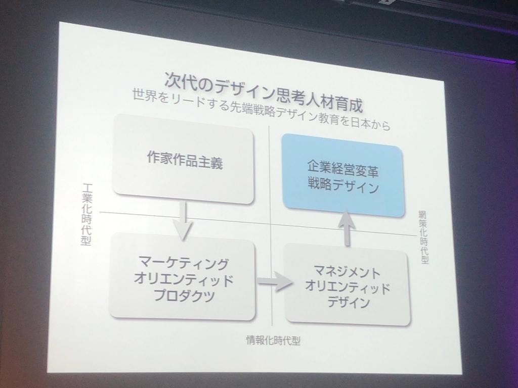 f:id:akatsuki174:20181201135816j:plain
