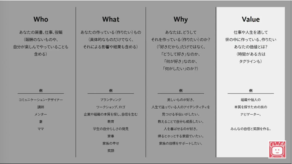 f:id:akatsuki174:20181202161324p:plain