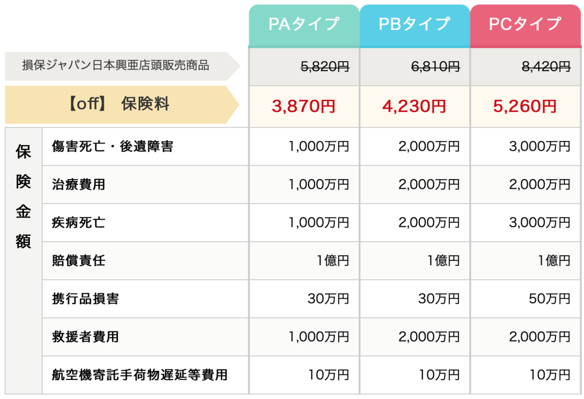 f:id:akatsuki174:20190526223236p:plain