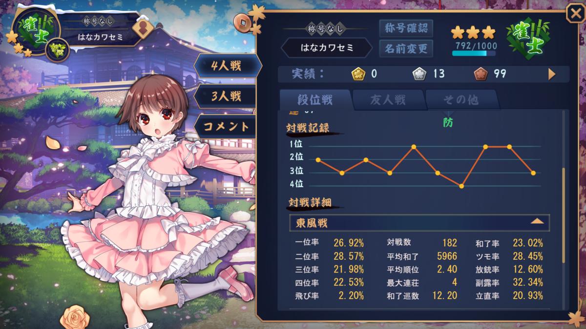 f:id:akatsuki5930:20210228215721p:plain