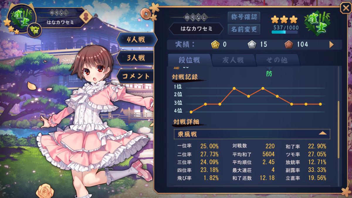 f:id:akatsuki5930:20210307224632p:plain