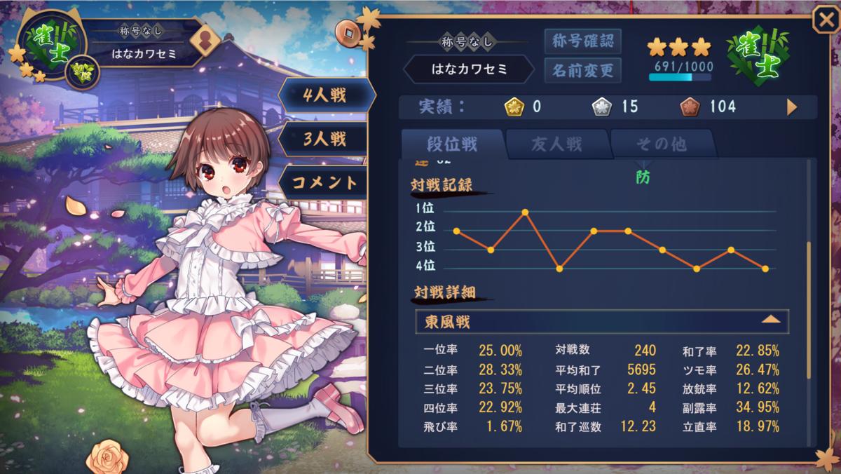 f:id:akatsuki5930:20210314230430p:plain