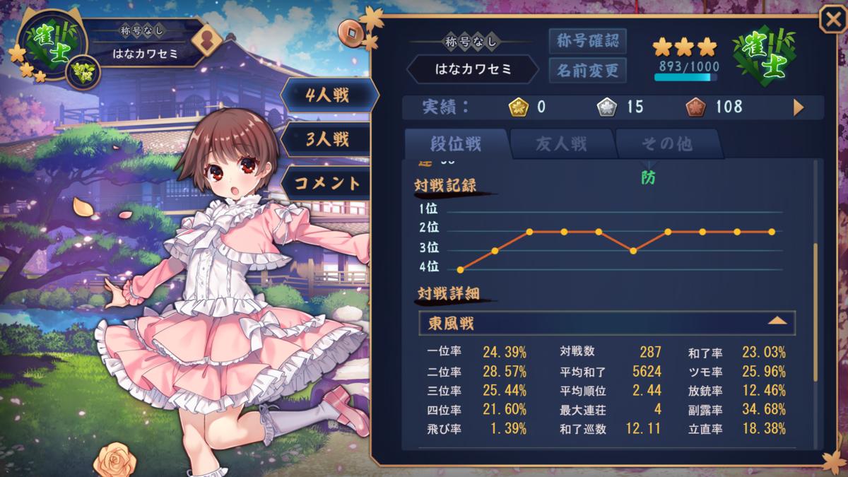 f:id:akatsuki5930:20210324232337p:plain
