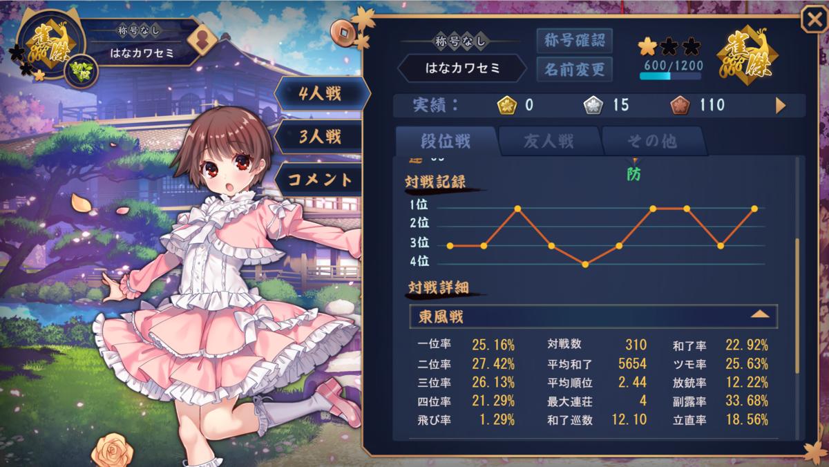 f:id:akatsuki5930:20210327021210p:plain