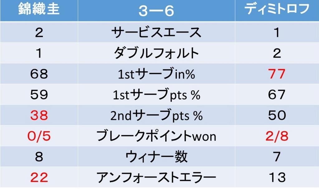 f:id:akatsuki_18:20160730073429j:plain