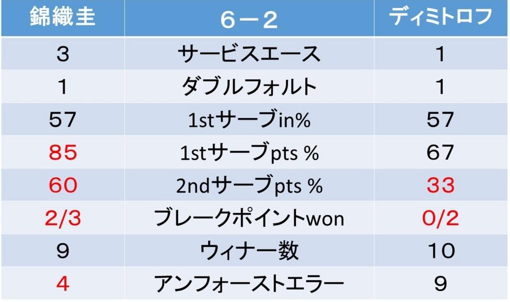 f:id:akatsuki_18:20160730073445j:plain
