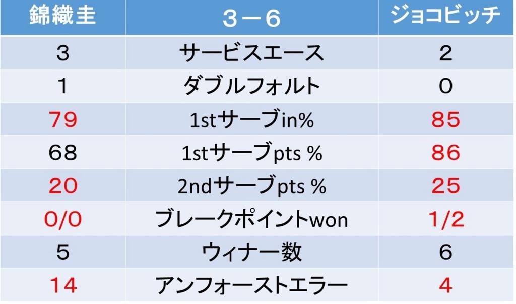 f:id:akatsuki_18:20160801082626j:plain