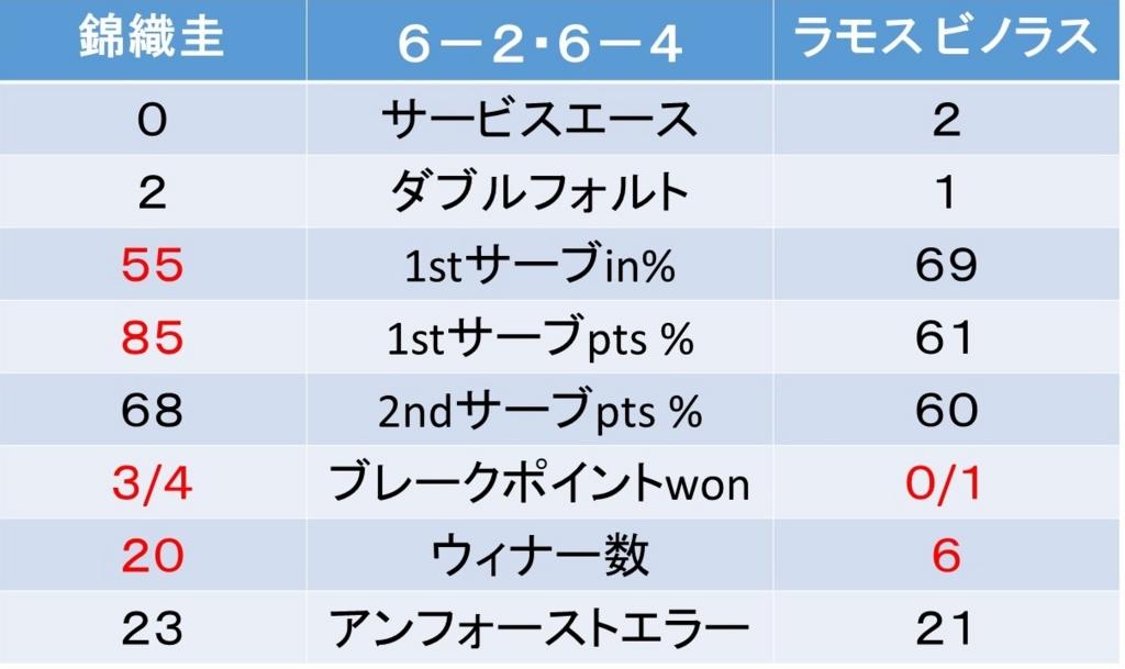 f:id:akatsuki_18:20160807023733j:plain