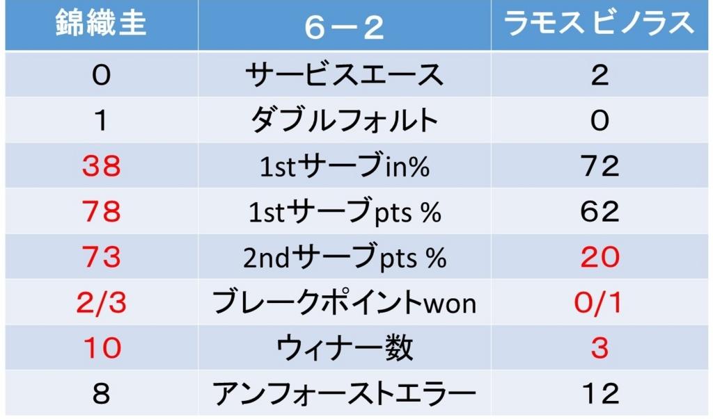 f:id:akatsuki_18:20160807023750j:plain