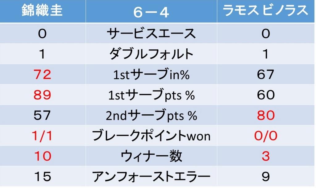 f:id:akatsuki_18:20160807023803j:plain