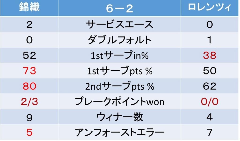 f:id:akatsuki_18:20161027031913j:plain