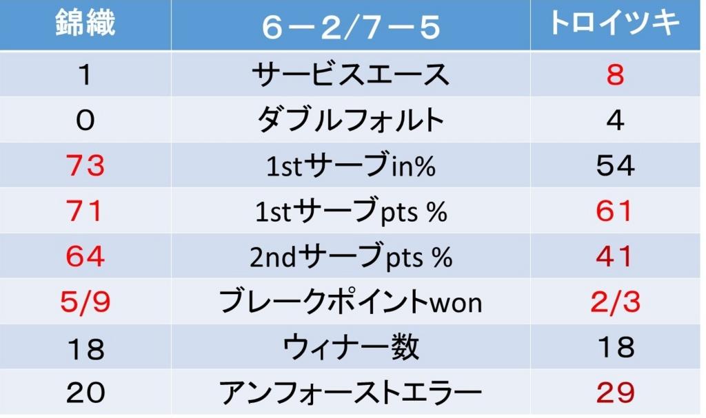 f:id:akatsuki_18:20161102213607j:plain