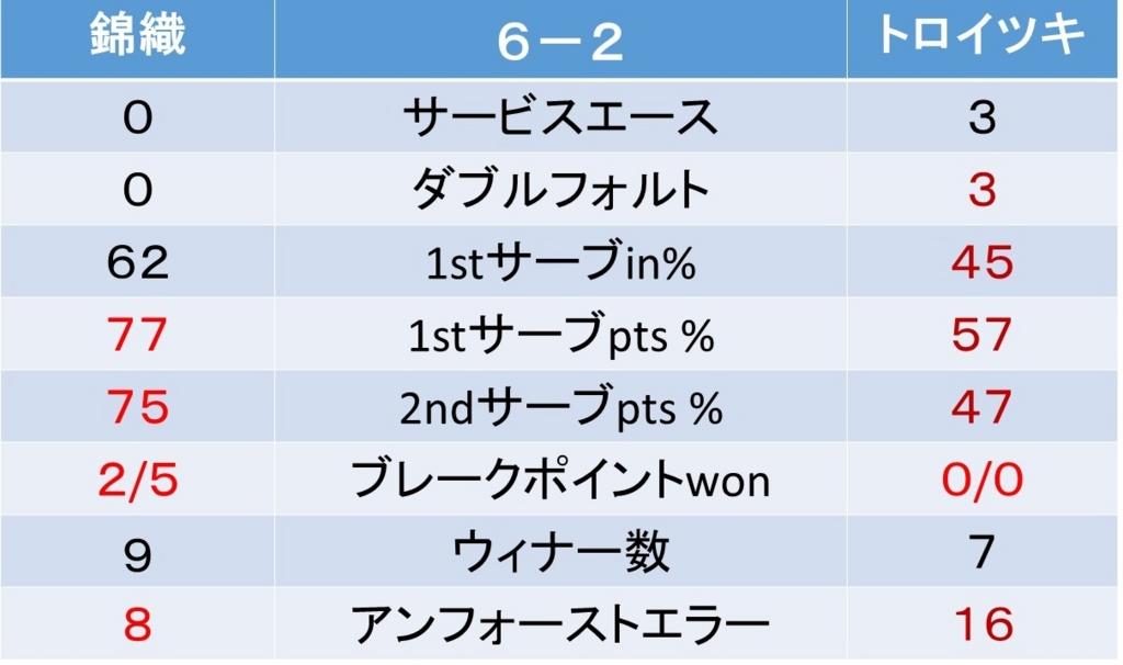 f:id:akatsuki_18:20161102213621j:plain