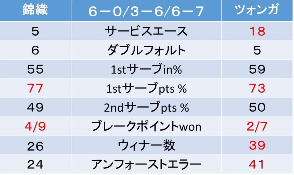 f:id:akatsuki_18:20161104072247j:plain