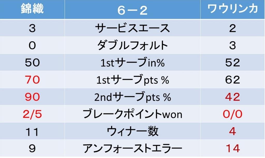 f:id:akatsuki_18:20161115020317j:plain
