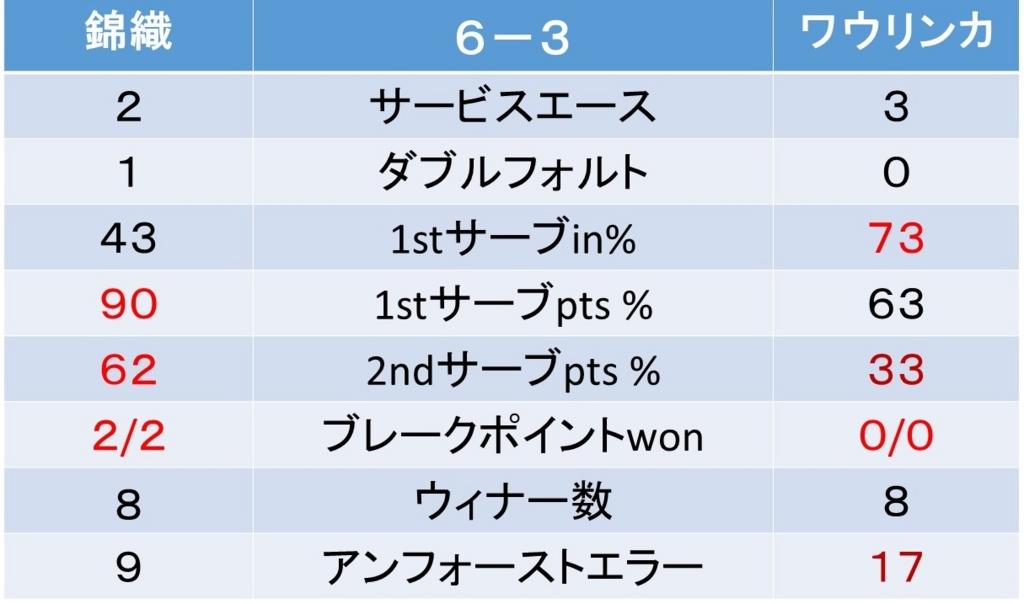 f:id:akatsuki_18:20161115020336j:plain
