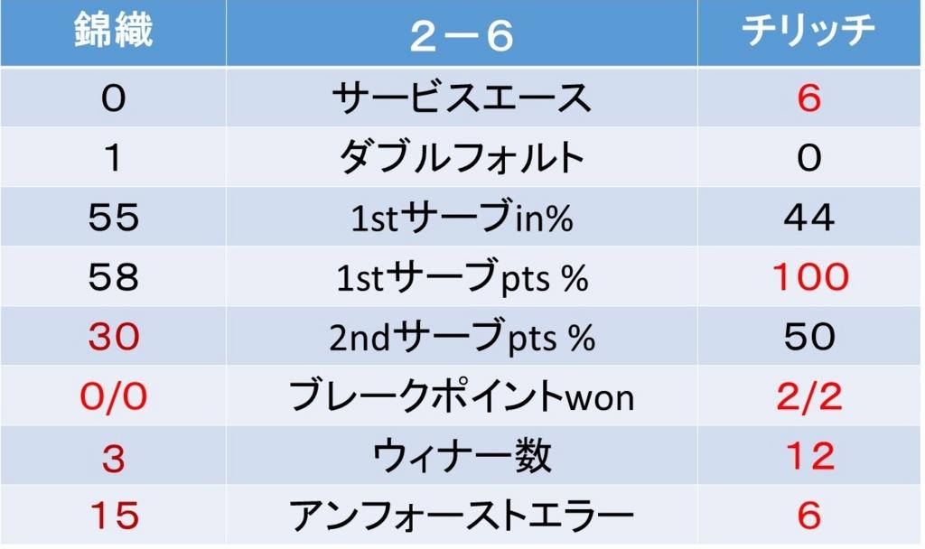 f:id:akatsuki_18:20161119083145j:plain
