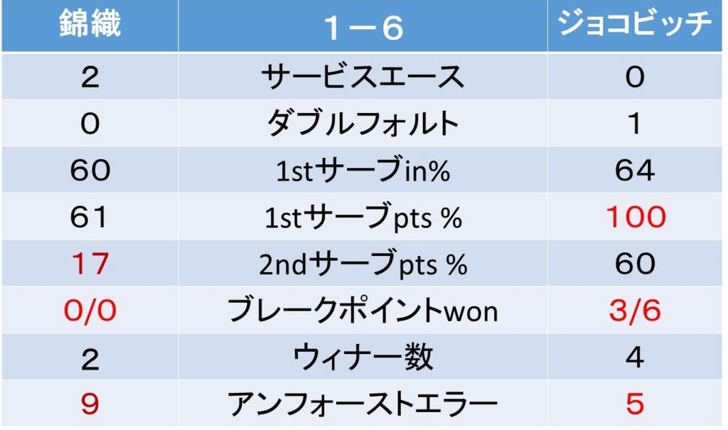 f:id:akatsuki_18:20161120074450j:plain