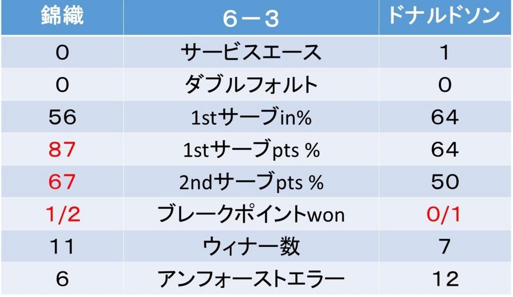 f:id:akatsuki_18:20170104210135j:plain