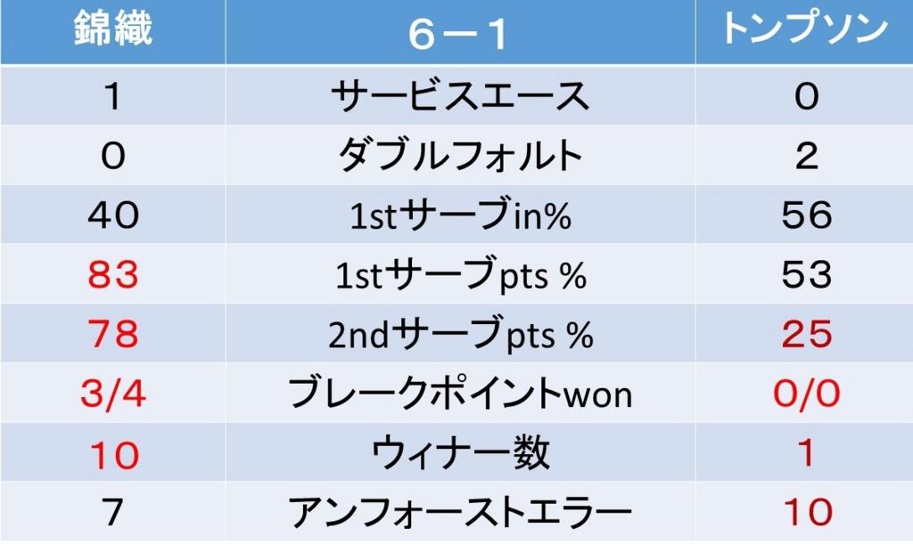 f:id:akatsuki_18:20170106160930j:plain