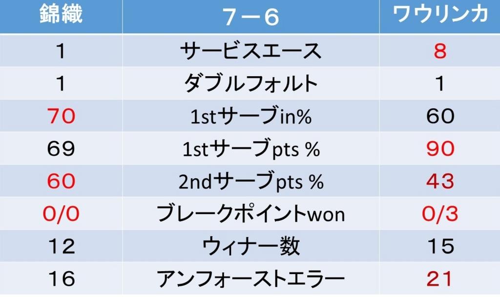 f:id:akatsuki_18:20170108001652j:plain