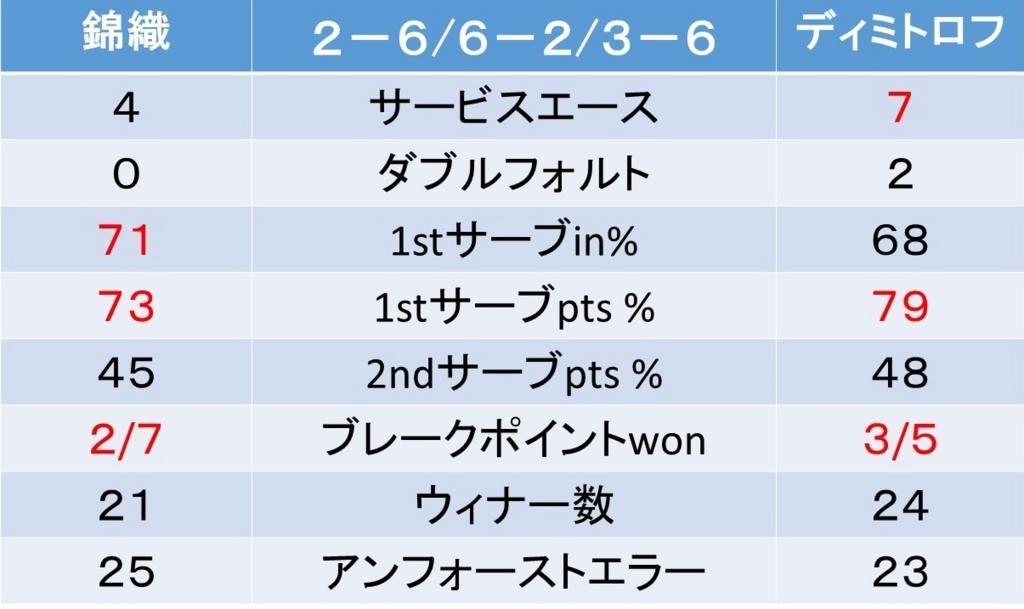 f:id:akatsuki_18:20170108211236j:plain