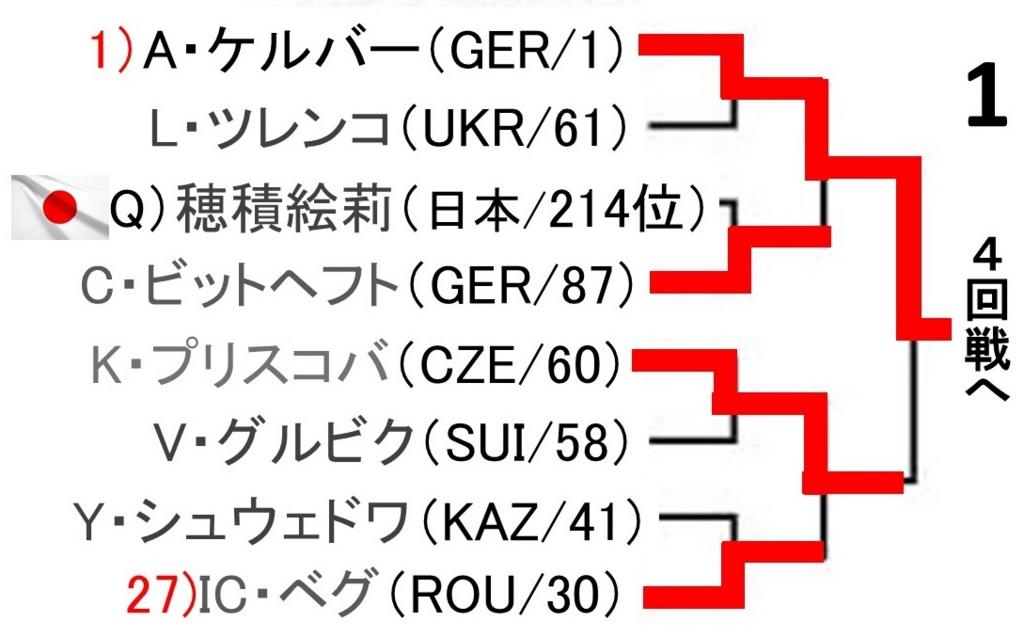 f:id:akatsuki_18:20170120145025j:plain