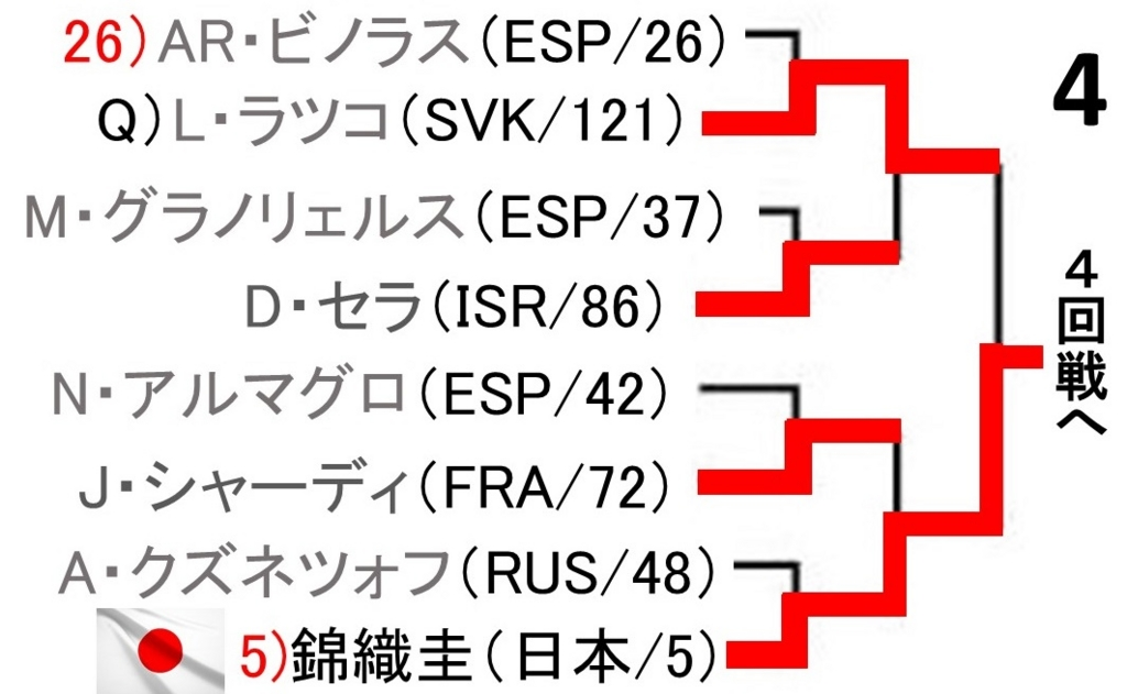 f:id:akatsuki_18:20170120202441j:plain