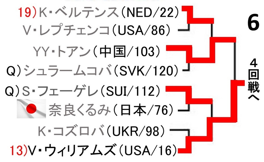 f:id:akatsuki_18:20170120220328j:plain