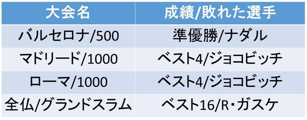 f:id:akatsuki_18:20170208191147j:plain