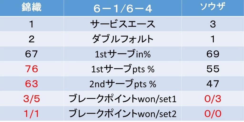 f:id:akatsuki_18:20170218085820j:plain
