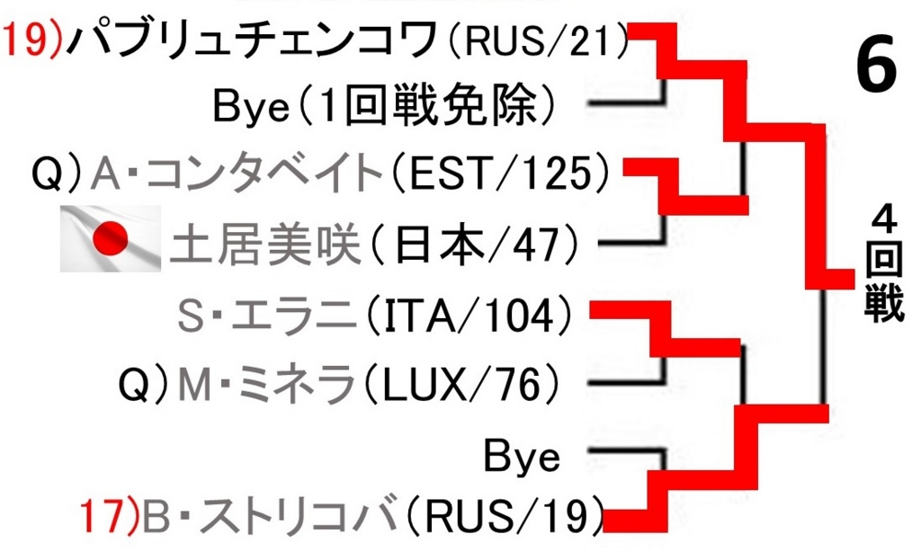 f:id:akatsuki_18:20170313120127j:plain