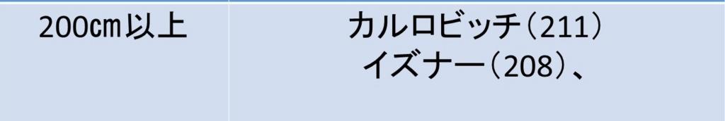 f:id:akatsuki_18:20170313123129j:plain