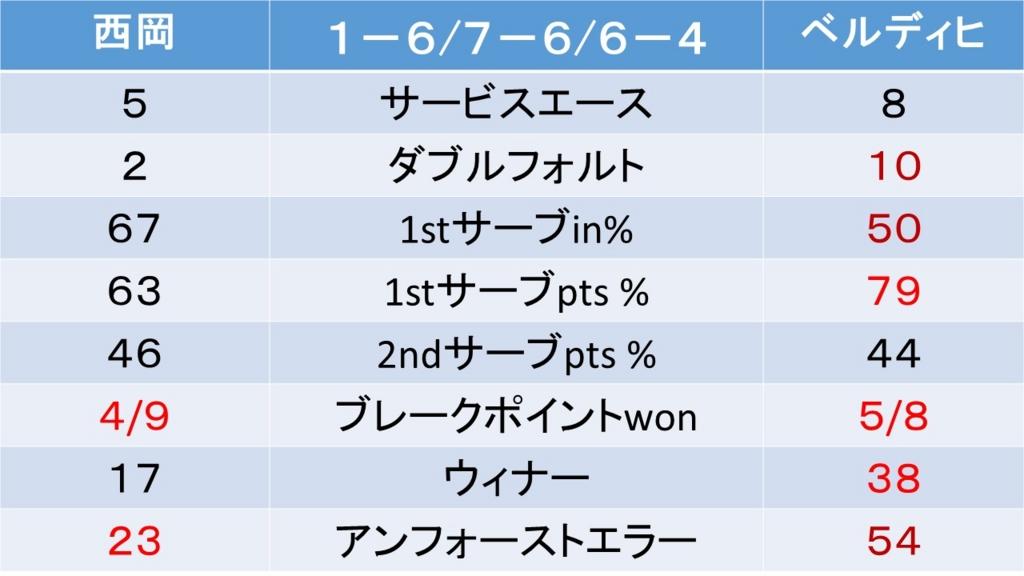 f:id:akatsuki_18:20170314105855j:plain