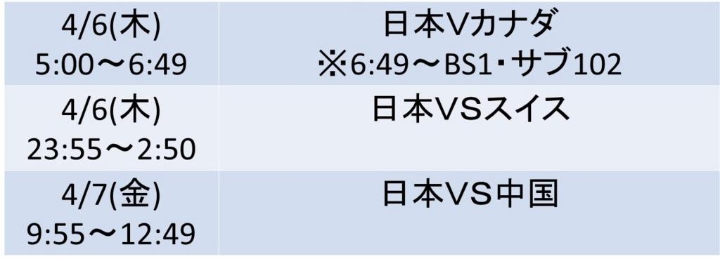 f:id:akatsuki_18:20170317170602j:plain