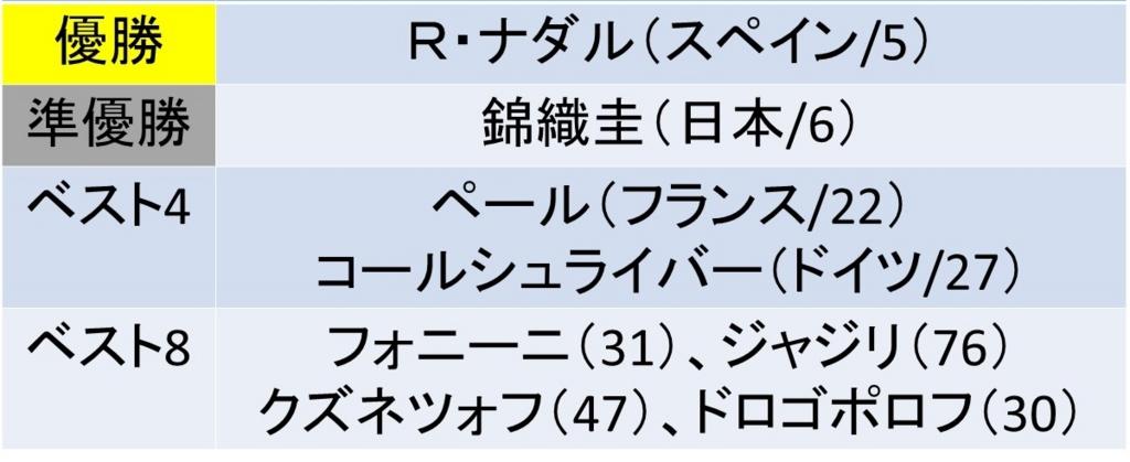 f:id:akatsuki_18:20170331152333j:plain