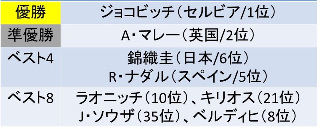 f:id:akatsuki_18:20170424172353j:plain