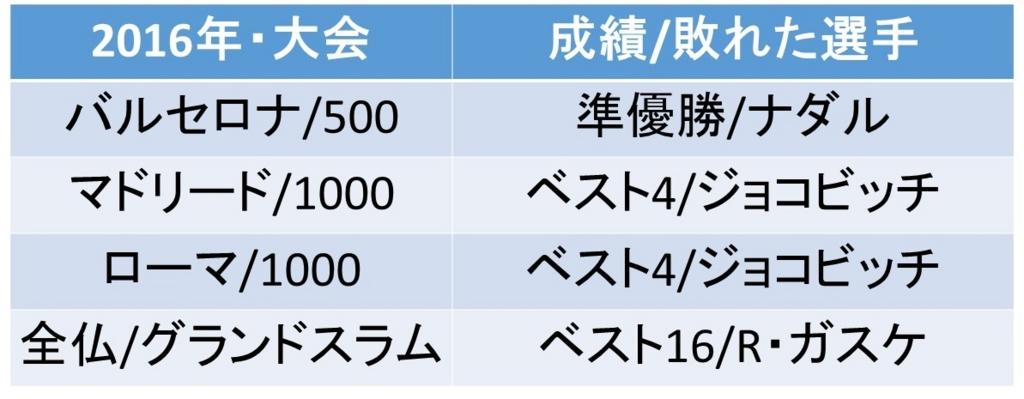 f:id:akatsuki_18:20170425175204j:plain