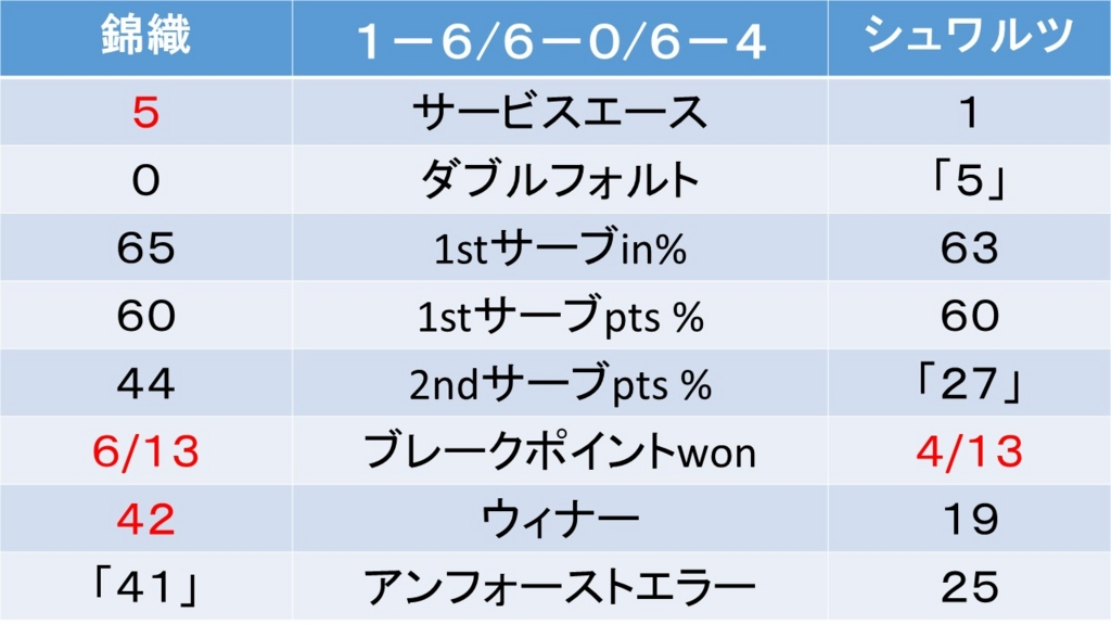 f:id:akatsuki_18:20170511055353j:plain