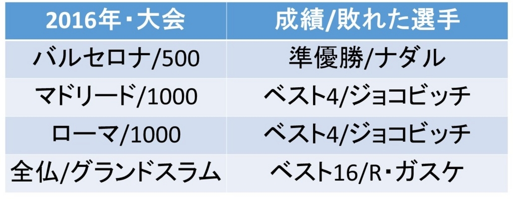 f:id:akatsuki_18:20170516192457j:plain