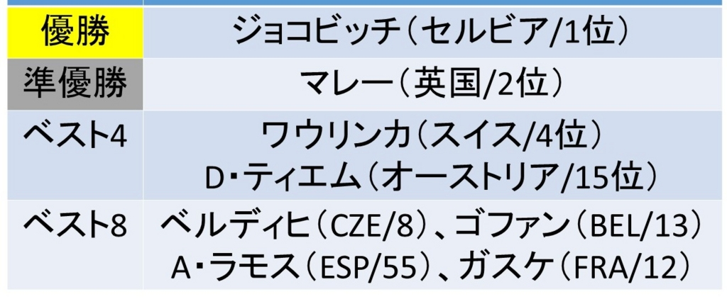 f:id:akatsuki_18:20170516202801j:plain
