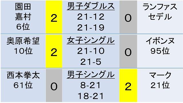 f:id:akatsuki_18:20170523154943j:plain